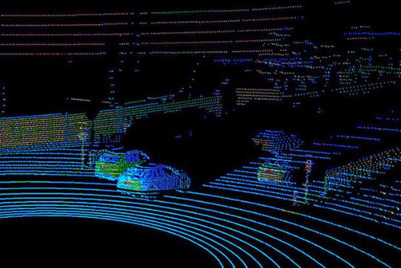 激光雷达看到的影像