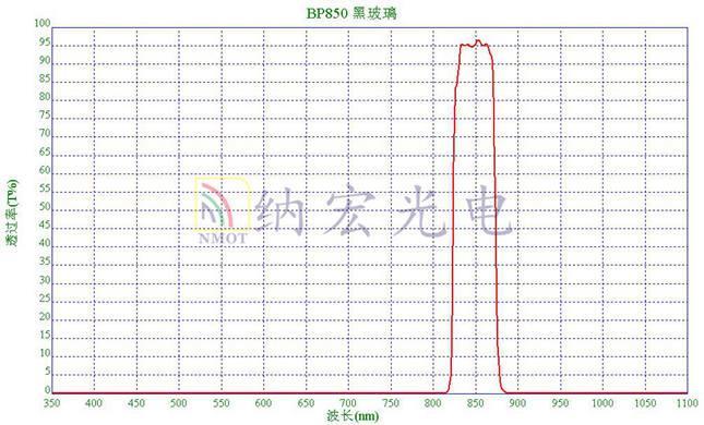 NMOT-BP850滤光片光谱图