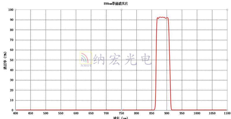 890nm带通滤光片参数图