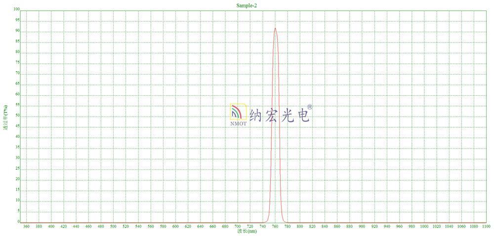 色选机用的755nm滤光片