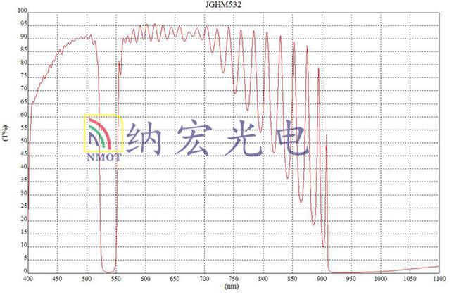 532nm陷波片负性滤光片