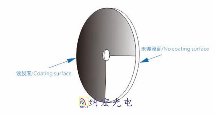 光学衰减片示意图