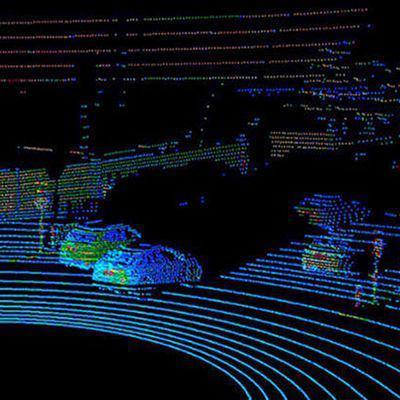 无人驾驶激光雷达滤光片应用