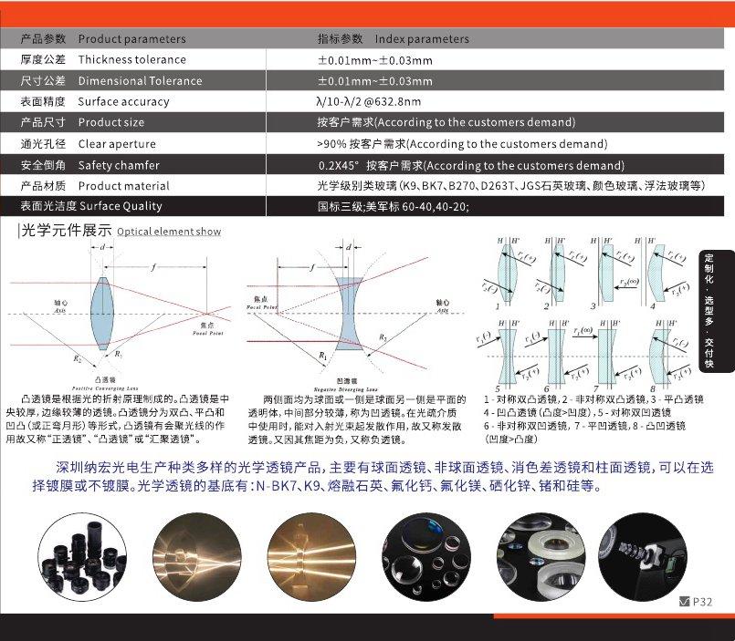 光学透镜参数图